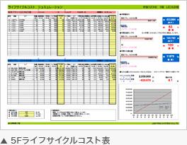 5Fライフサイクルコスト表